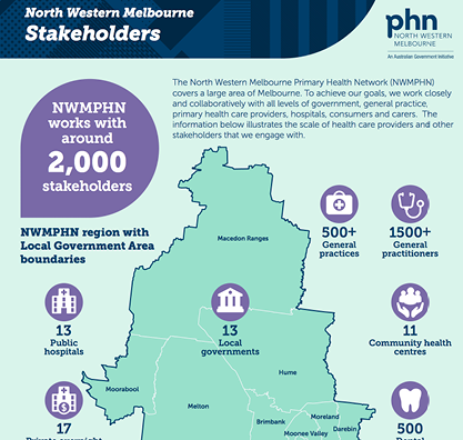 Stakeholders Infographic 8