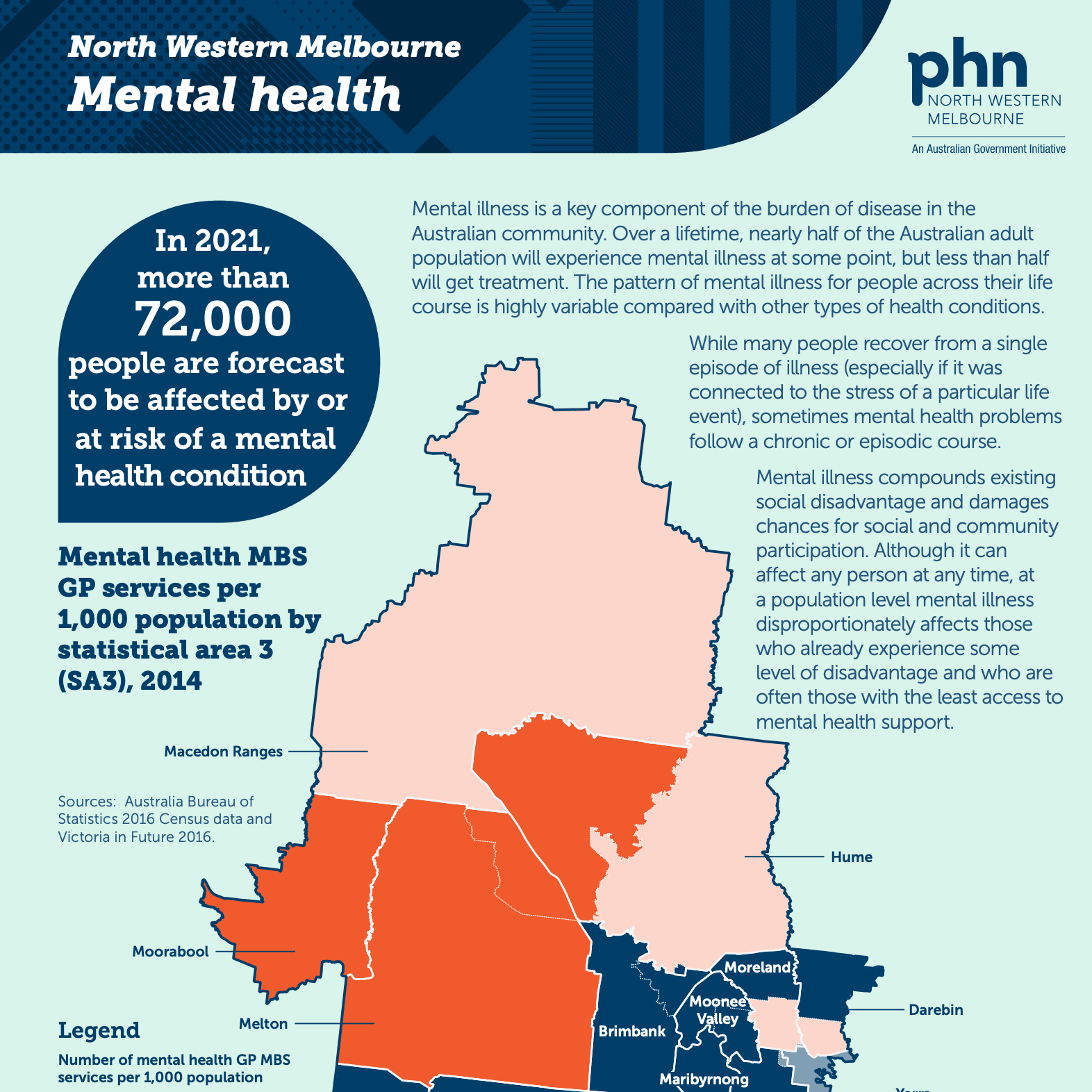 NWMPHN Mental Health infographic